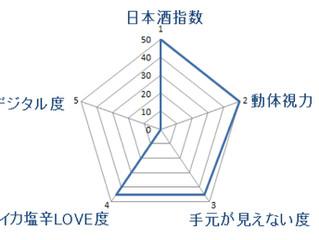 ガイド紹介グラフ
