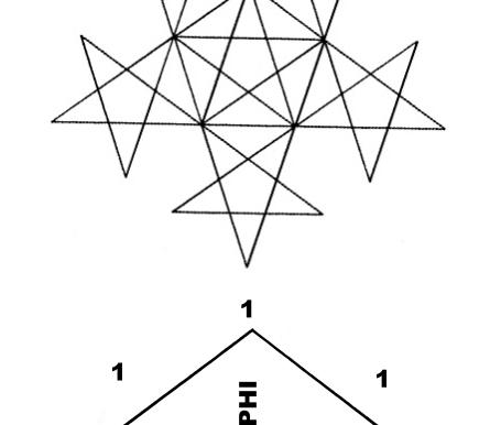 Pythagoras, Plato and the Golden Ratio the Golden Ratio Golden Ratio