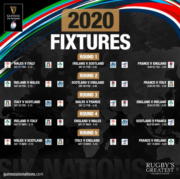 Six Nations Fixtures 2020.png