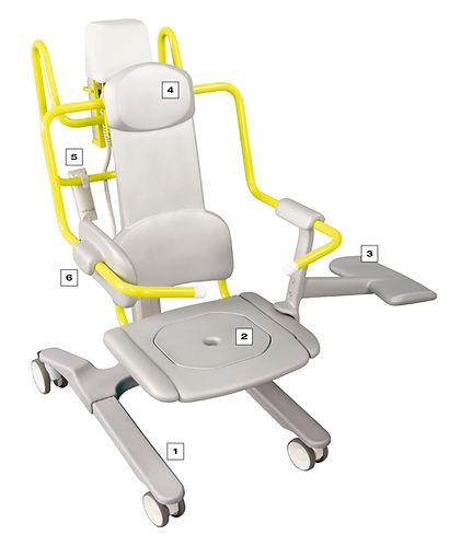 Elektrischer Sitzlifter Novum 1000