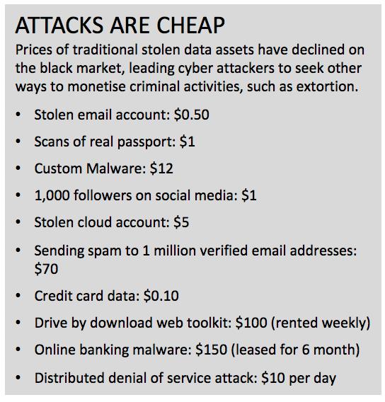 Australian Notifiable Data Breaches Quarterly Statistics Report