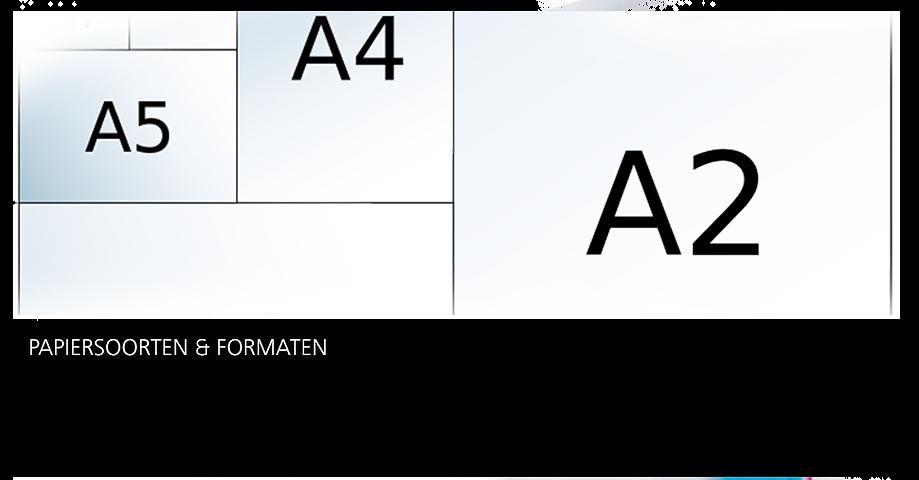 papierformaten-tekst.png