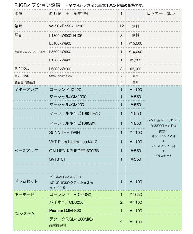 RJGBオプション機材.png