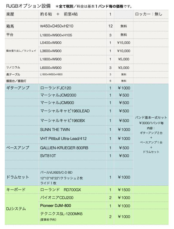 スクリーンショット 2020-11-03 22.08.25.png