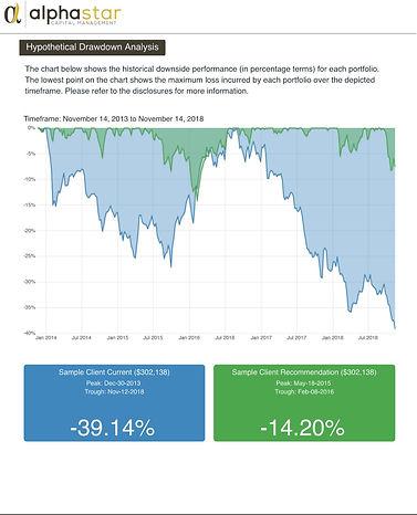 DownTurn Risk.jpg