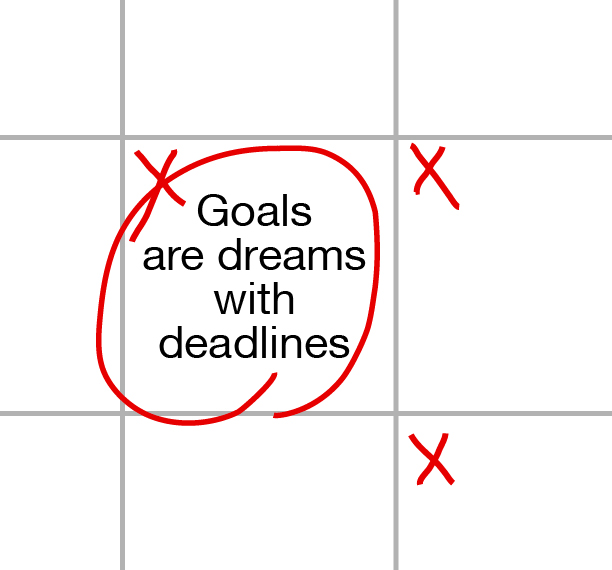 So you have goals...now what?