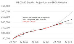 5%20month%20GFOA%20projections_edited