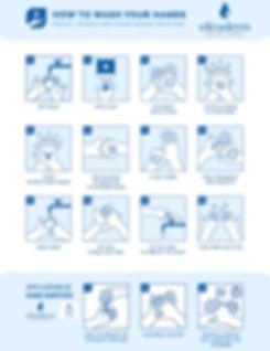 Eltraderm Hand Washing Steps