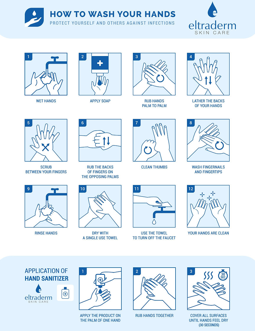 Eltraderm Hand Washing Steps