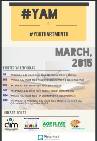Why promote #YAM #YouthArtMonth?