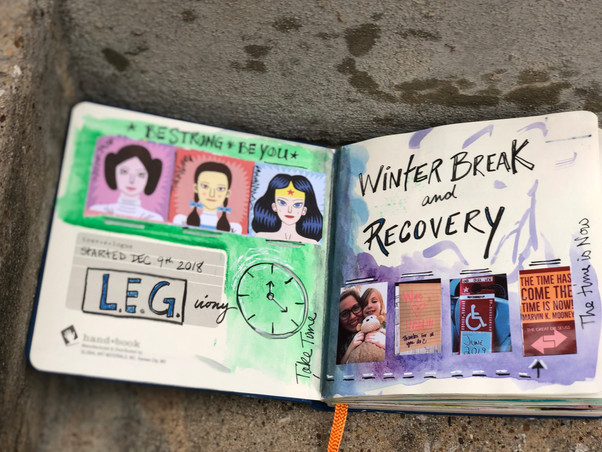 Opening Page- Healing Journal This page is all about being strong and taking the time to heal and recover. It's about allowing myself the time and the irony that my initials are LEG and I was about to have surgery on my right leg.