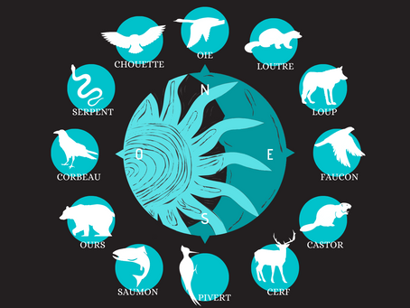L'astrologie amérindienne
