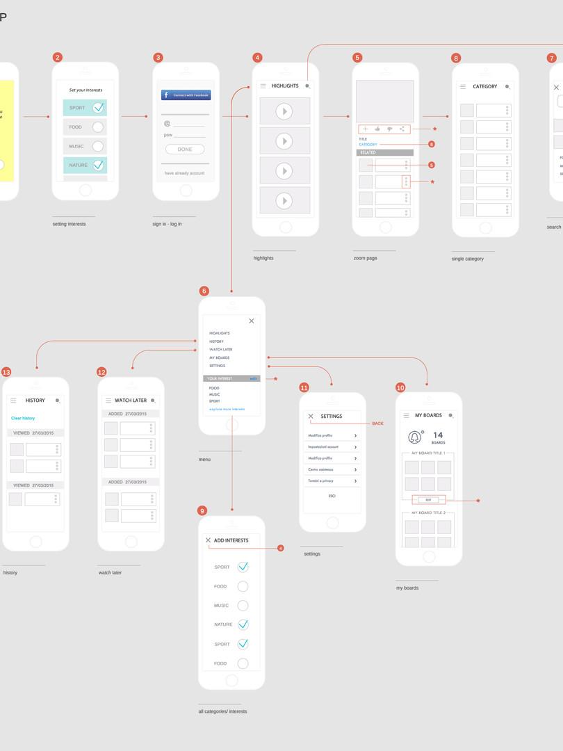 Flowchart + Wireframe, Games app
