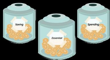 Money jar system Taby