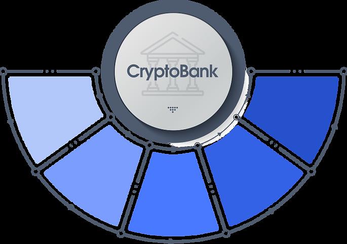 CryptoG benefits.png