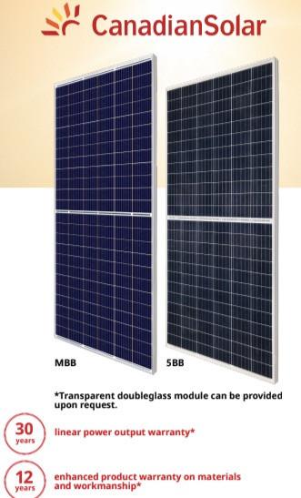 CanadianSolar Solar panels