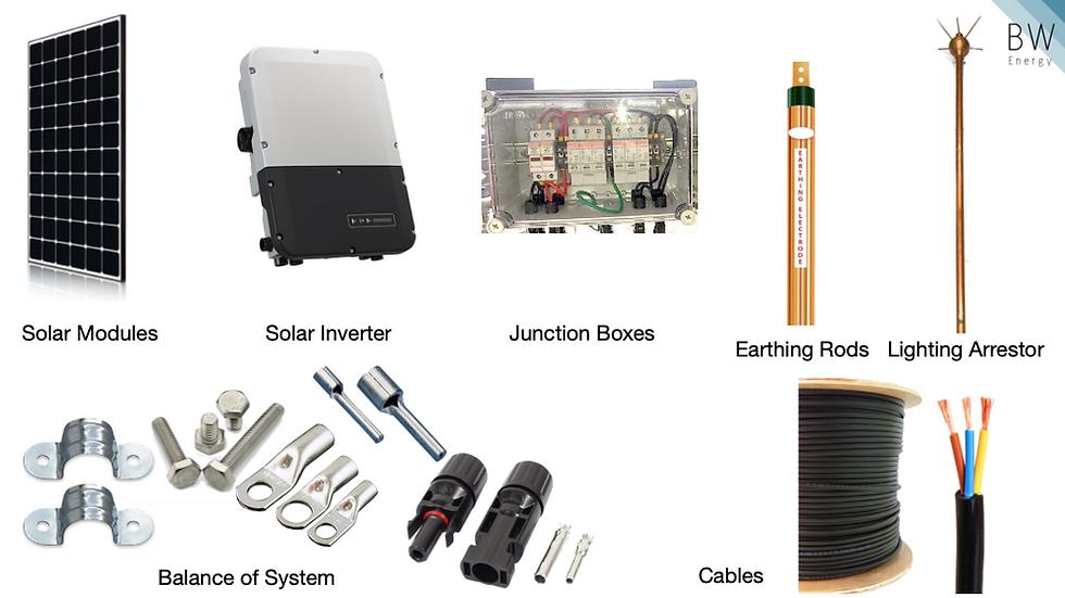 On-grid Solar Plant Kit