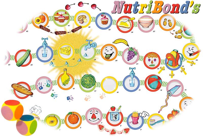 Nutribond's