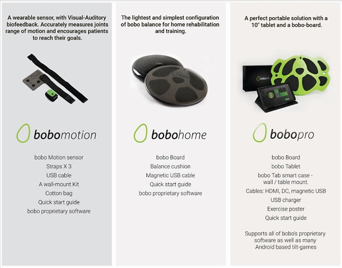 bobo 3 items comparison.jpg