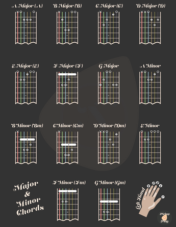 Chords for Beginners-min.png