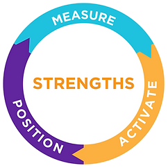 Raise Together's Measure Activate Postion Approach