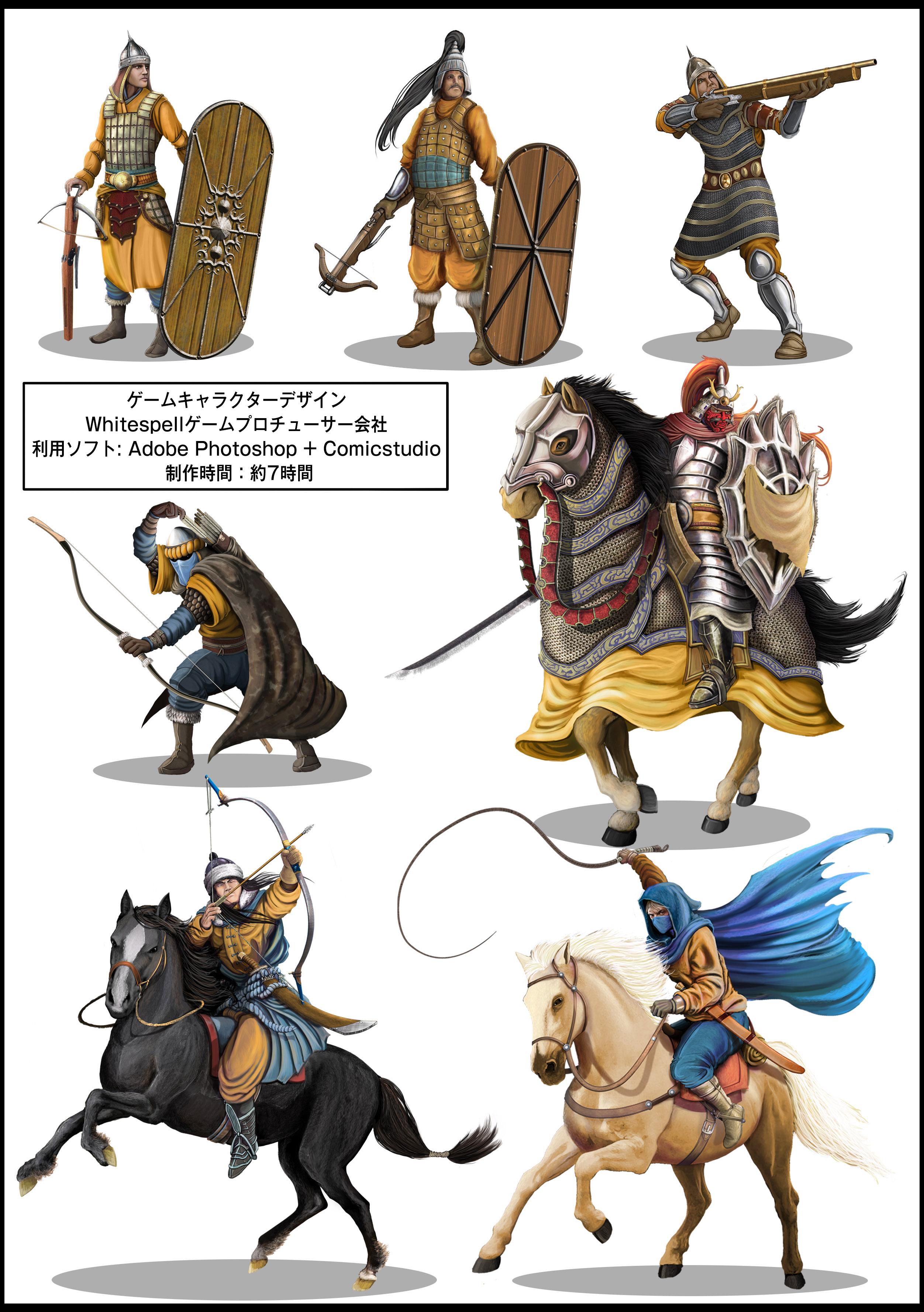 04c-Character design