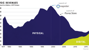 Is Market Research Having Its Napster Moment?