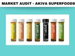 Market Sophistication Audit for a Wellness Shots Brand