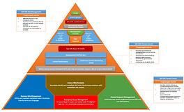 GRC_pyramid.png