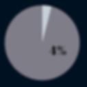 Screen Shot 2020-02-05 at 3.32.31 PM.png