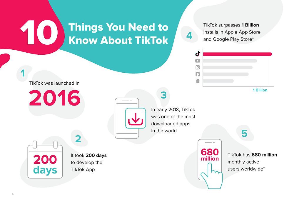 TikTok Trends 东南亚娱乐营销白皮书