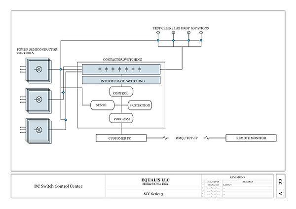 Flow Chart .jpg