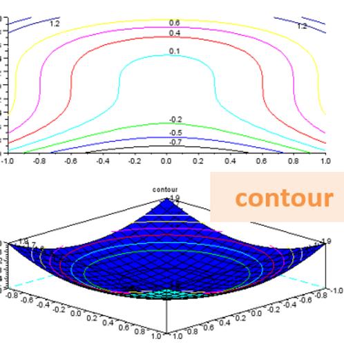 Equalis Numerical Analysis Book