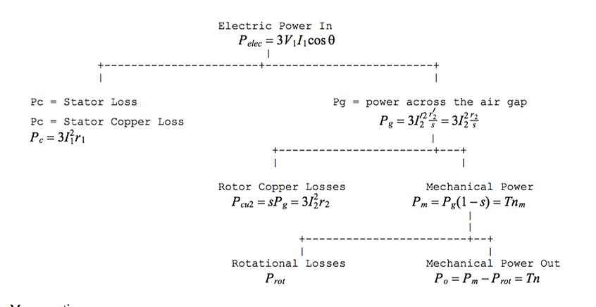 Equalis Electric Motor Modeling - 7