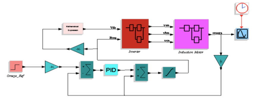 Equalis Electric Motor Modeling - 8