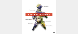 Earth, Pain and Fire