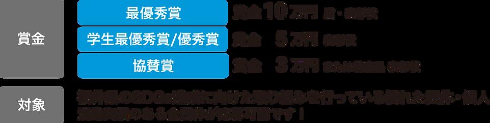 賞と対象 (1).png
