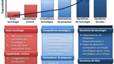Valor percebido ao paciente de Clínica de Reprodução Humana Assistida