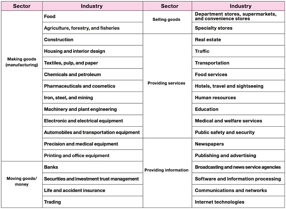 Examining Industries and Companies in Japan < Volume 1>_image02