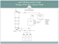 Portfolio Bio-reactor 2