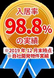 入居率98.8%の実績