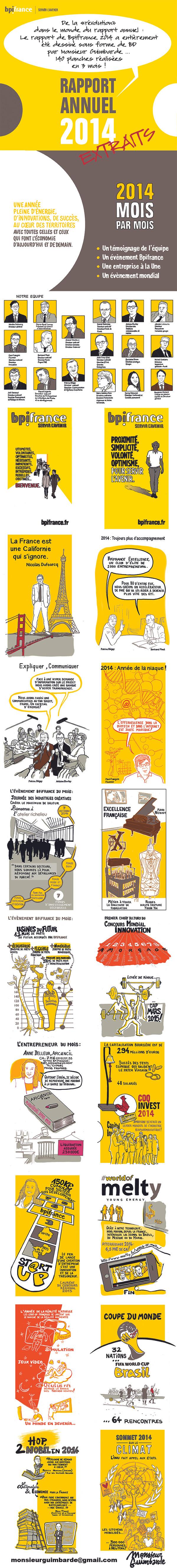 """Bpifrance : un rapport annuel en BD ! dessiné par mes soins sous la signature """"Monsieur Guimbar"""