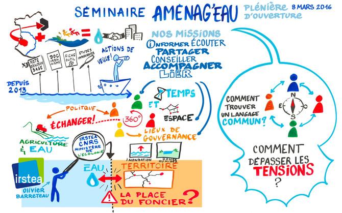 MISSION AMENAG'EAU avec le département de la Gironde