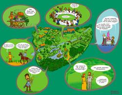 Village permaculture