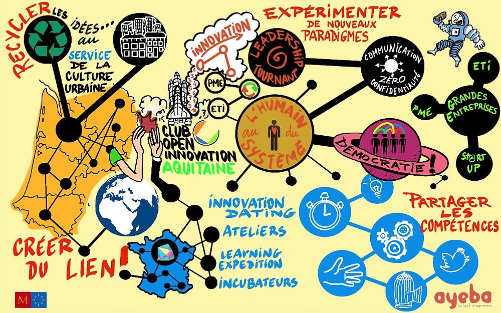 open innovation.jpg