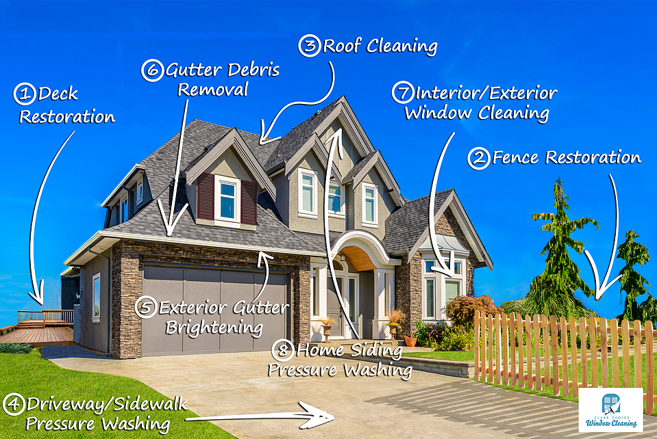 Clear Choice Window Cleaning Services Offered