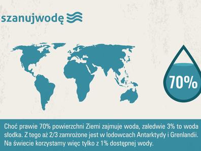 MPWiK Wrocław edukuje wrocławian: #SzanujWodę
