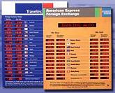 Foreign Exchange Rateboards