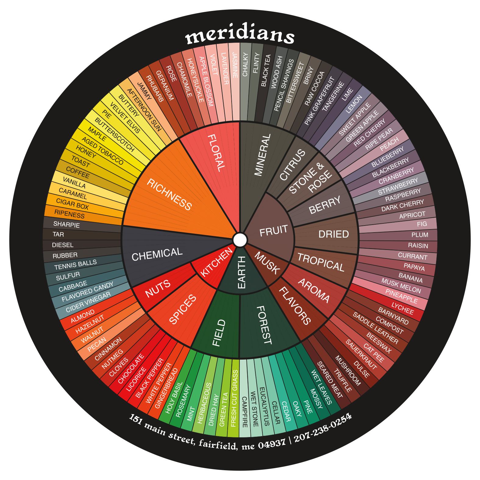 Meridians Wine Wheel