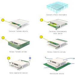 diagramas 3